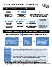Border enforcement fact sheet