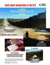 Facts about immigration in the U.S. (from the Washington Memo: Spring/Summer 2013)