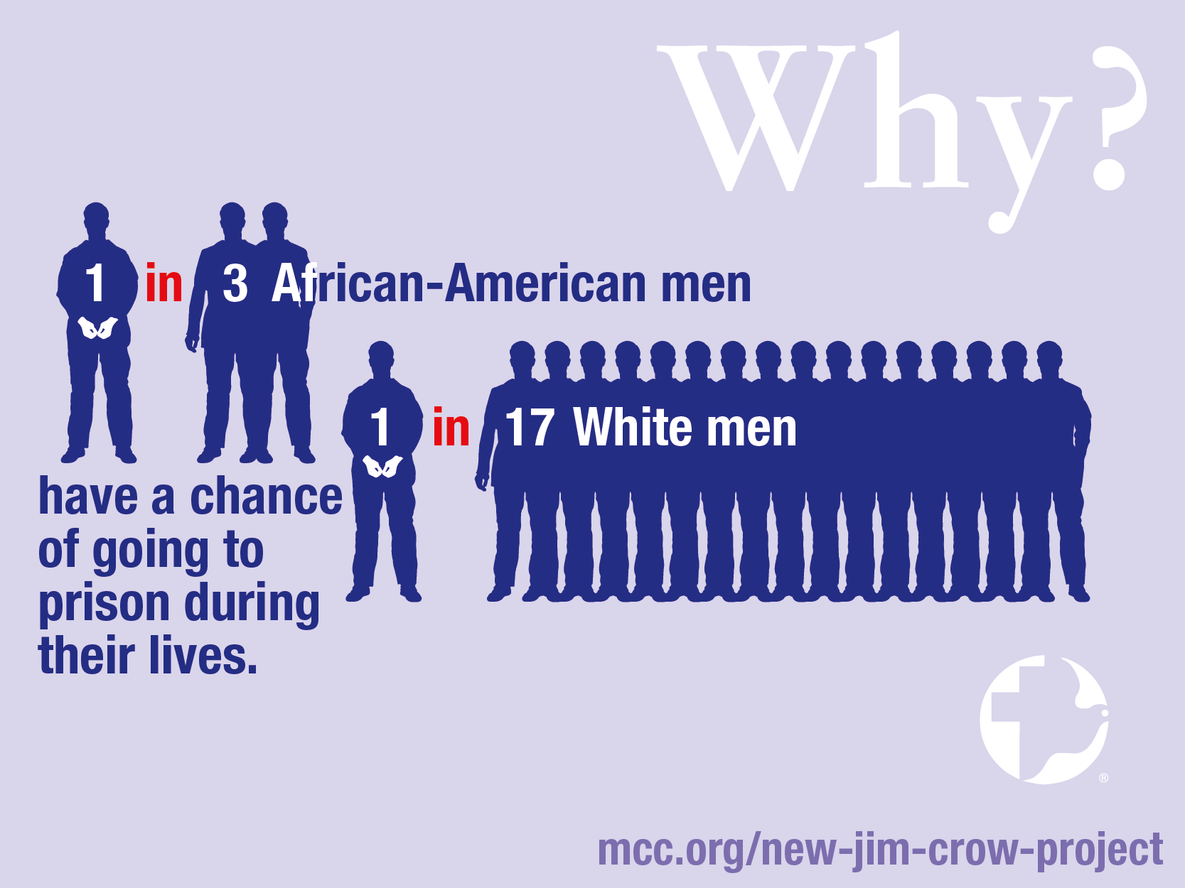 race and mass incarceration | mennonite central committee u.s.